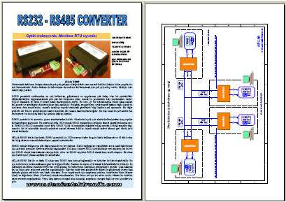 RS232 - RS485 Converter